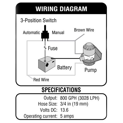 Pleasing 3 Wire Bilge Pump Wiring Diagram Epub Pdf Wiring Cloud Hisonuggs Outletorg