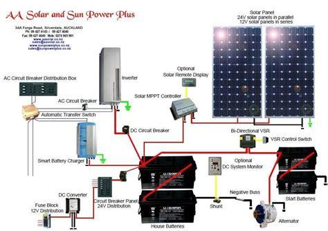 30 Volt Solar Wiring Diagram (ePUB/PDF) Free