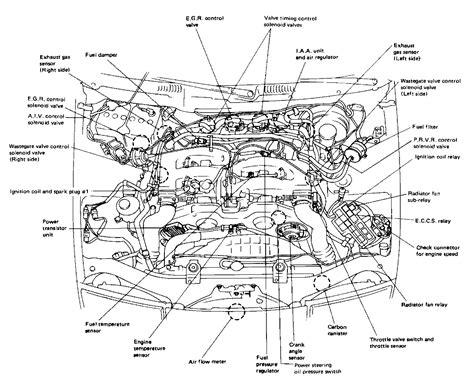 Marvelous 300Zx Engine Bay Wiring Diagram Epub Pdf Wiring 101 Mecadwellnesstrialsorg
