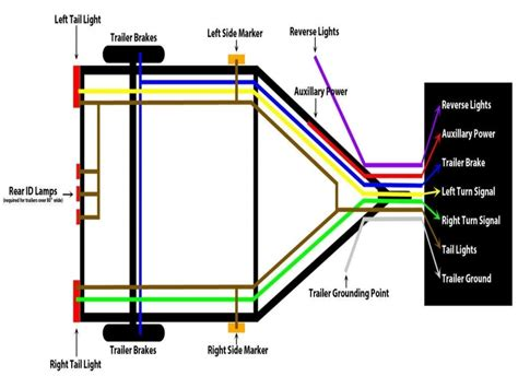 4 wire diagram for a string of lights