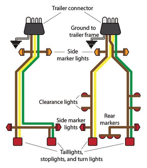 flat wiring diagram images trailer lights wiring diagram 4 pin flat trailer wiring diagram 4