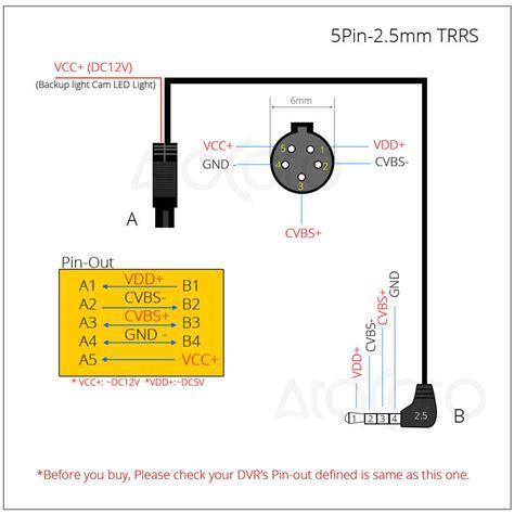 5 Pin Wiring Diagram Camera (PDF files/ePubs)  Pin Wiring Diagram Camera on