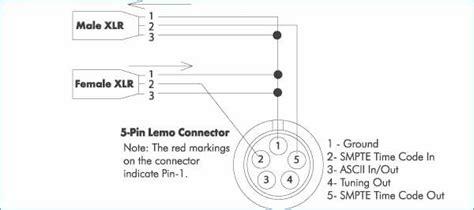 5 Pin Xlr Wiring Diagram (ePUB/PDF) Free