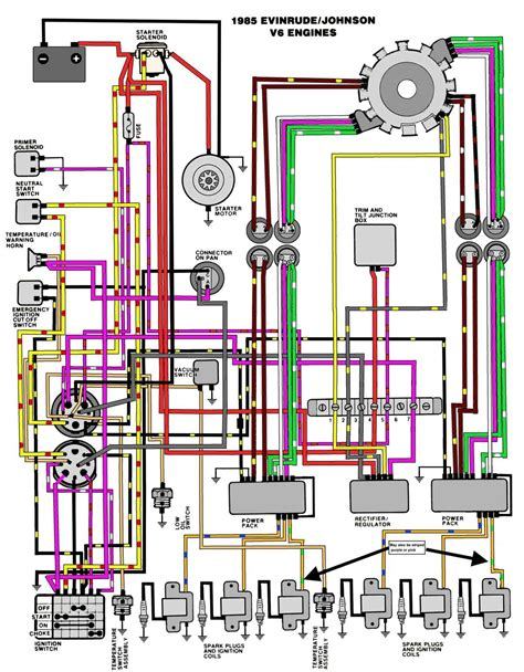 Wiring Schematic For Johnson Outboard | 70 Hp Johnson Outboard Wiring Diagram |  | Fuse Wiring