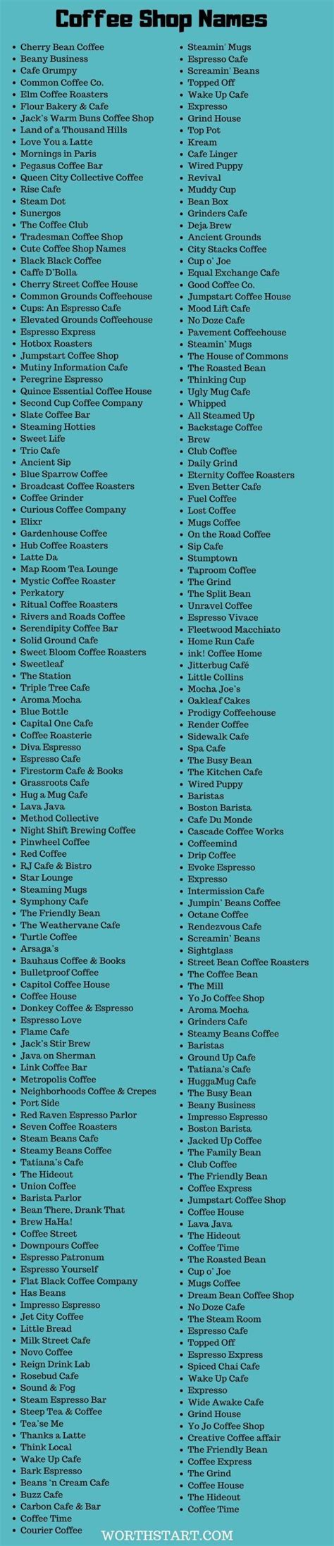 500 Inspiring Cafe And Coffee Shop Name Ideas