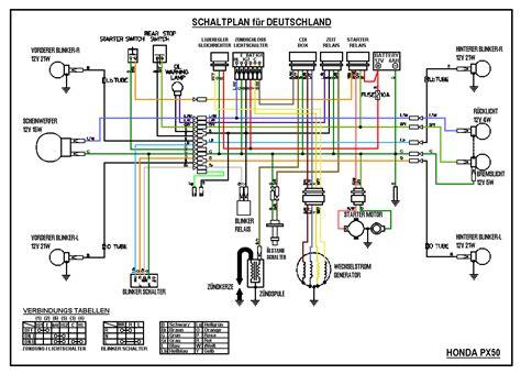 50cc Cy50 A Wiring Diagram (ePUB/PDF)dwnl-ajr.salonellie.sk