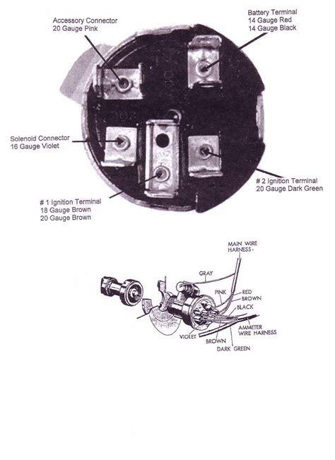55 Chevy Ignition Switch Wiring Diagram (ePUB/PDF)dwnl-ajr.salonellie.sk