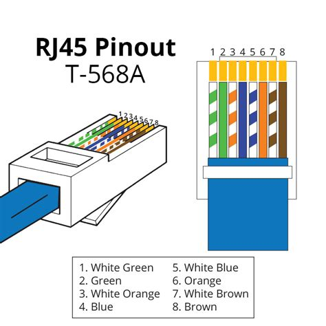 Marvelous 568B Wiring Diagram Rj11 Epub Pdf Wiring Database Ilarigelartorg