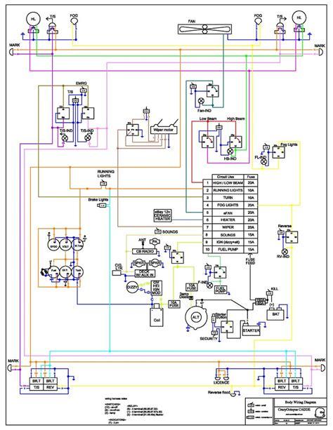 580k Case Backhoe Wiring Diagram (ePUB/PDF) Free