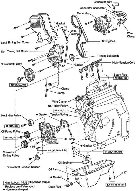 5sfe Engine Diagram (ePUB/PDF) Free