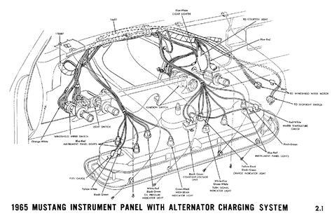 Magnificent 65 Mustang Dash Wiring Diagram Free Epub Pdf Wiring Digital Resources Remcakbiperorg