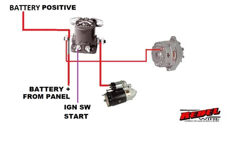 67 ford solenoid wiring diagram 67 ford solenoid wiring diagram  67 ford solenoid wiring diagram