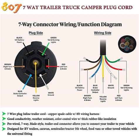 pin blade trailer wiring diagram images wiring diagram for  7 blade trailer wiring diagram 7 circuit and schematic