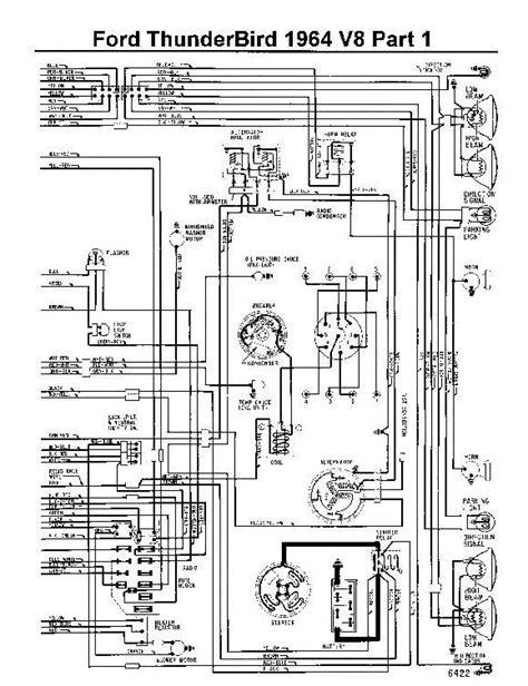70 Thunderbird Wiring Diagram (ePUB/PDF) Free