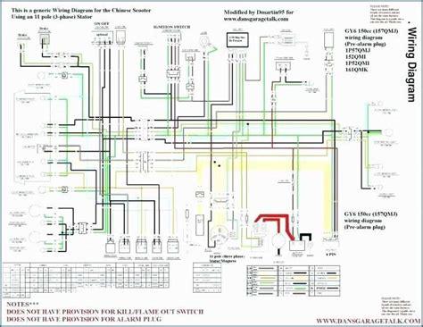 70cc Chinese Atv Wiring Schematic ePUB/PDF