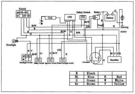 70cc engine diagram