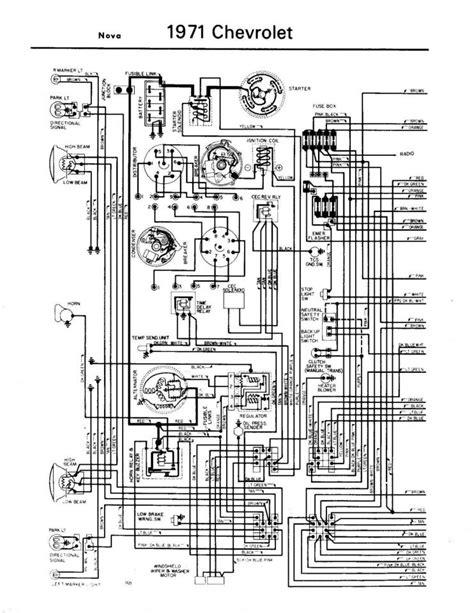 71 Chevy Nova Starter Wiring Diagram Wiring Diagram Local A Local A Maceratadoc It