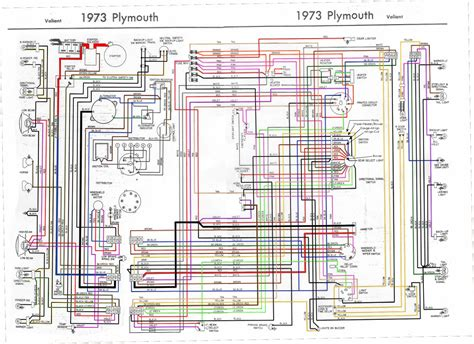 Pleasant 71 Plymouth Duster Wiring Diagram Epub Pdf Wiring Database Gramgelartorg