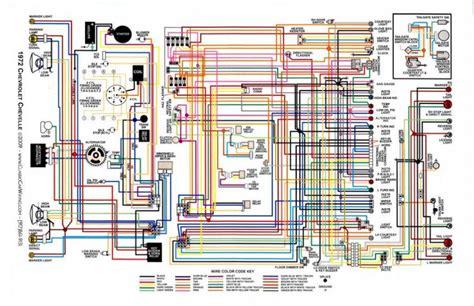 72 chevelle wiring diagram pdf