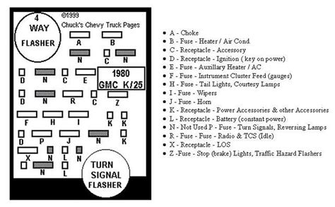 79 chevy fuse box 7f415 ebook databases complete ebook for wiring  fuse  manuals  7f415 ebook databases complete ebook