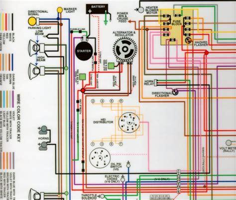 79 Firebird Dash Wiring Diagram (ePUB/PDF)
