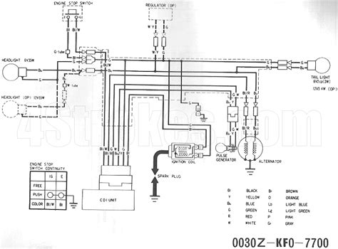 84 Xr200r Wiring Diagram (ePUB/PDF) on