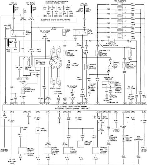 Tremendous 87 F150 Wiring Diagram Epub Pdf Wiring Digital Resources Indicompassionincorg