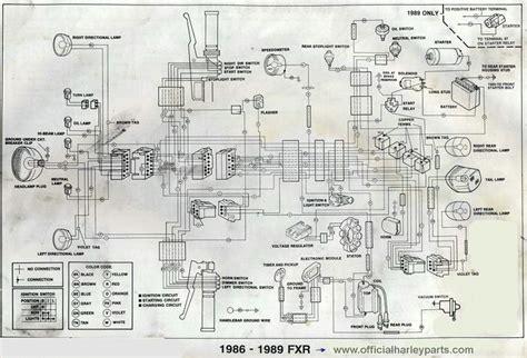 87 Fxr Wiring Diagram (ePUB/PDF) Free
