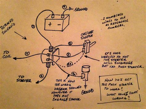 8n ford tractor starter wiring diagram
