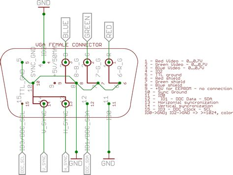 9 Pin Connector Wiring Diagram ePUB/PDF