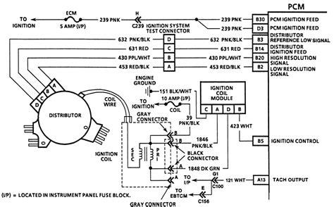 Marvelous 90 Camaro Distributor Wiring Diagram Epub Pdf Wiring 101 Archstreekradiomeanderfmnl