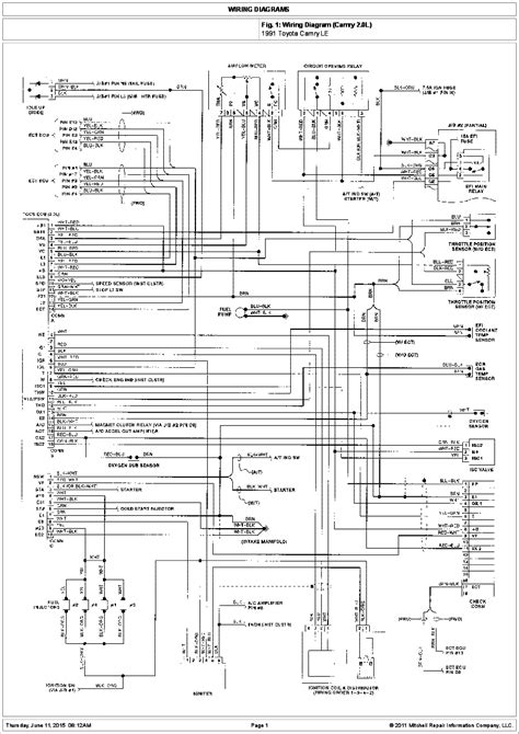 91 toyota camry wiring diagram