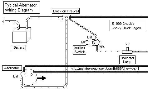 92 chevy truck alternator wiring