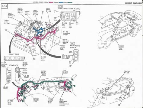 Astonishing 93 240Sx Wiring Diagram Epub Pdf Wiring 101 Akebretraxxcnl