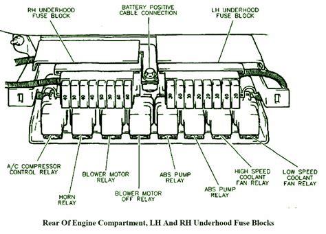 93 buick lesabre fuse box diagram