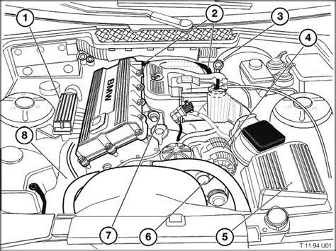 94 Bmw 525i Engine Diagram - Wiring Diagrams  Bmw Engine Diagram on