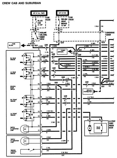 94 Gmc Sierra 1500 Wiring Diagram (ePUB/PDF) Yamaha Ls Wiring Diagram on