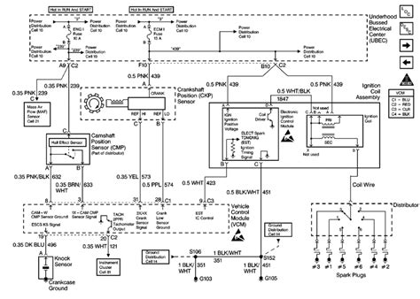 95 S10 V6 Engine Wiring Diagram Wire Harness Ke Wiring Diagram For S on 1995 s10 electrical diagram, 1996 s10 motor, 1996 s10 radio, 1996 s10 wire harness, 1996 s10 speedometer, 1996 s10 firing order, 1996 s10 alternator wiring, 1996 s10 ignition coil, chevy s10 starter diagram, 1996 s10 owner's manual, 1996 s10 radiator, 1996 s10 exploded view, 1996 s10 wheels, 1996 chevy blazer engine diagram, 1996 s10 headlight, 1996 s10 fuel system, 1996 s10 chassis, 1996 s10 distributor, 2000 chevy blazer vacuum line diagram, 1996 s10 pickup,