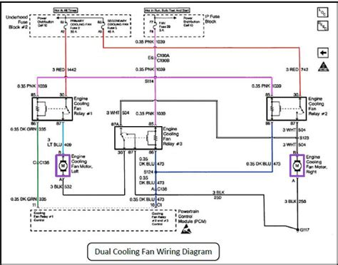 95 town car electrical wire diagram