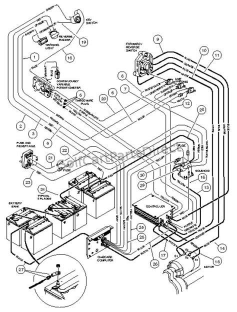 96 club car ds wiring diagram 48 volt