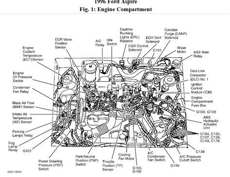 Outstanding 96 Ford Aspire Wiring Diagram Epub Pdf Wiring 101 Cranwise Assnl