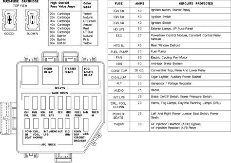 Download 96 Mustang Fuse Diagram From server2ramd cosvalley de