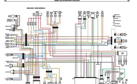 96 Sportster Wiring Diagram - Wiring Diagram Schematics on