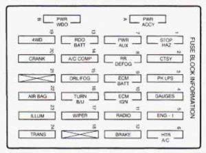 97 Blazer Fuse Block Wiring Diagram (ePUB/PDF) Free