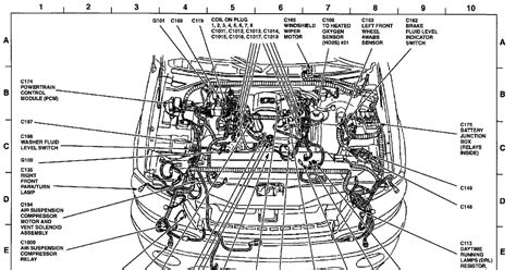 Amazing 97 Bmw Engine Diagram Epub Pdf Wiring Cloud Tziciuggs Outletorg