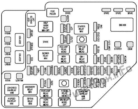 Download 97 Caravan Fuse Panel Diagram From server2ramd cosvalley de