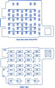 98 tahoe fuse diagram