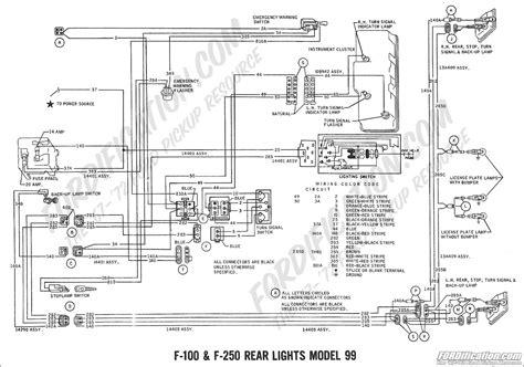 Awe Inspiring 99 Civic Wiring Diagrams Epub Pdf Wiring Cloud Hisonuggs Outletorg