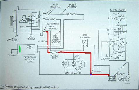 99 Dodge Alternator Wiring (ePUB/PDF)