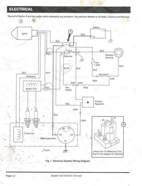 99 Ezgo Gas Engine Wiring Schematic (ePUB/PDF) Free